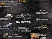 Lidl Gewinnspiel Grillmeister 2018 BMW 118i