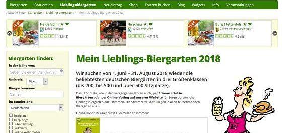 Biergartenfreunde Gewinnspiel Lieblings-Biergartenwahl 2018